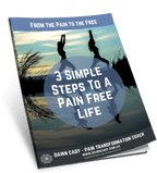 [Download] the FREE report revealing WHY YOU ARE IN PAIN...